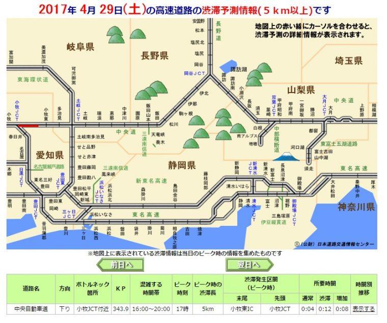 4月29日渋滞予測