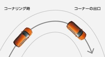 トレースコントロール